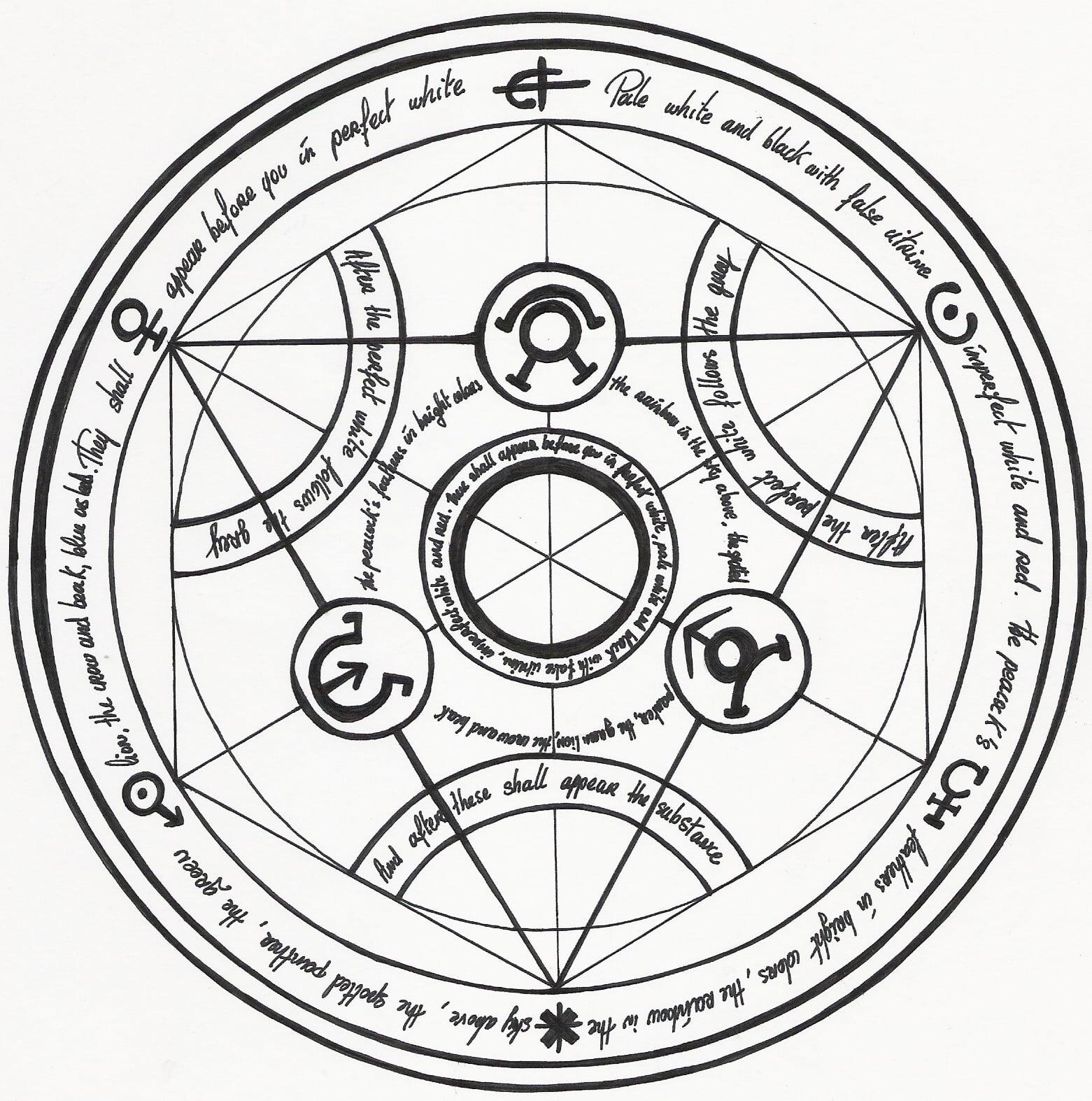 human transmutation circle 297x300 Transmutation Is The Guardian Way...