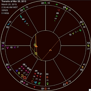 The New Moon Eclipse is is total at 29 degrees 27 minutes Pieces. The Sun is a full degree and so the exit from the occultation is into Aries, the equinox and the beginning of a new cycle. It is an extremely auspicious New Moon Eclipse.