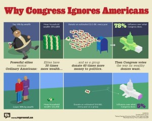 congress ignores
