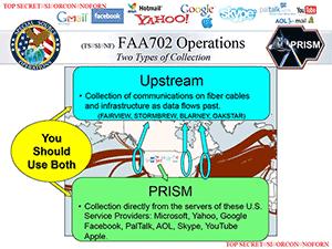 Prsim/Upstream slide