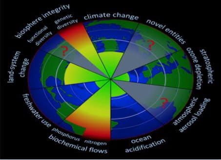 Biosphere graphic