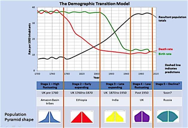 transition graphic