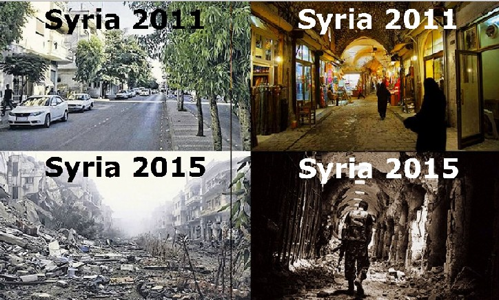 whattheusadidtosyriain4years