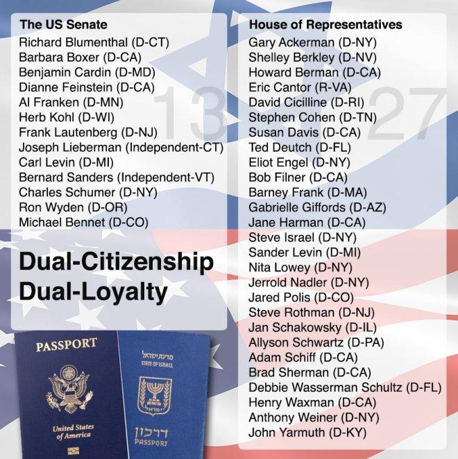us-senators-and-represntatives-dual-isra