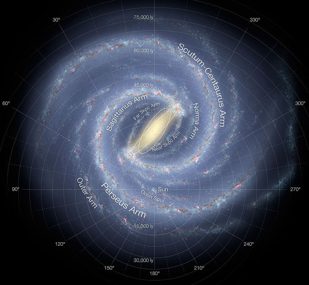 Map of the milkyway galaxy