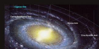 Milkyway Map