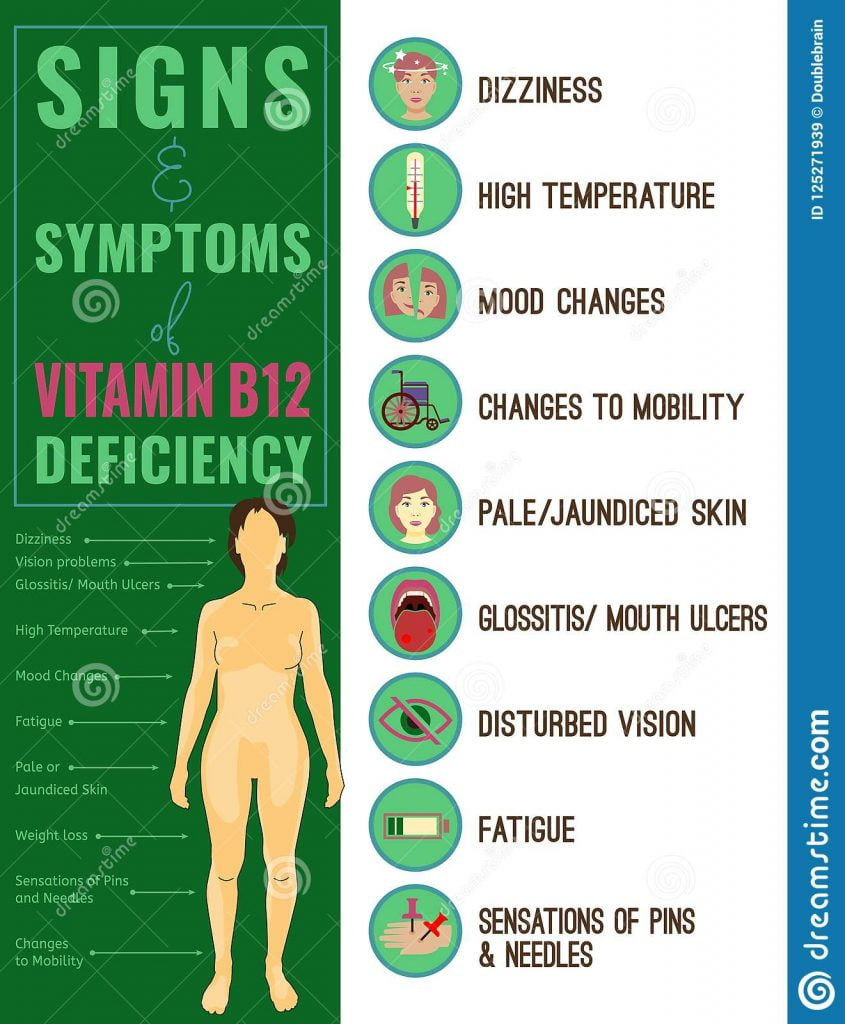 Prevent Memory Loss: Health Benefits Of Vitamin B12 For ... B12 Deficiency