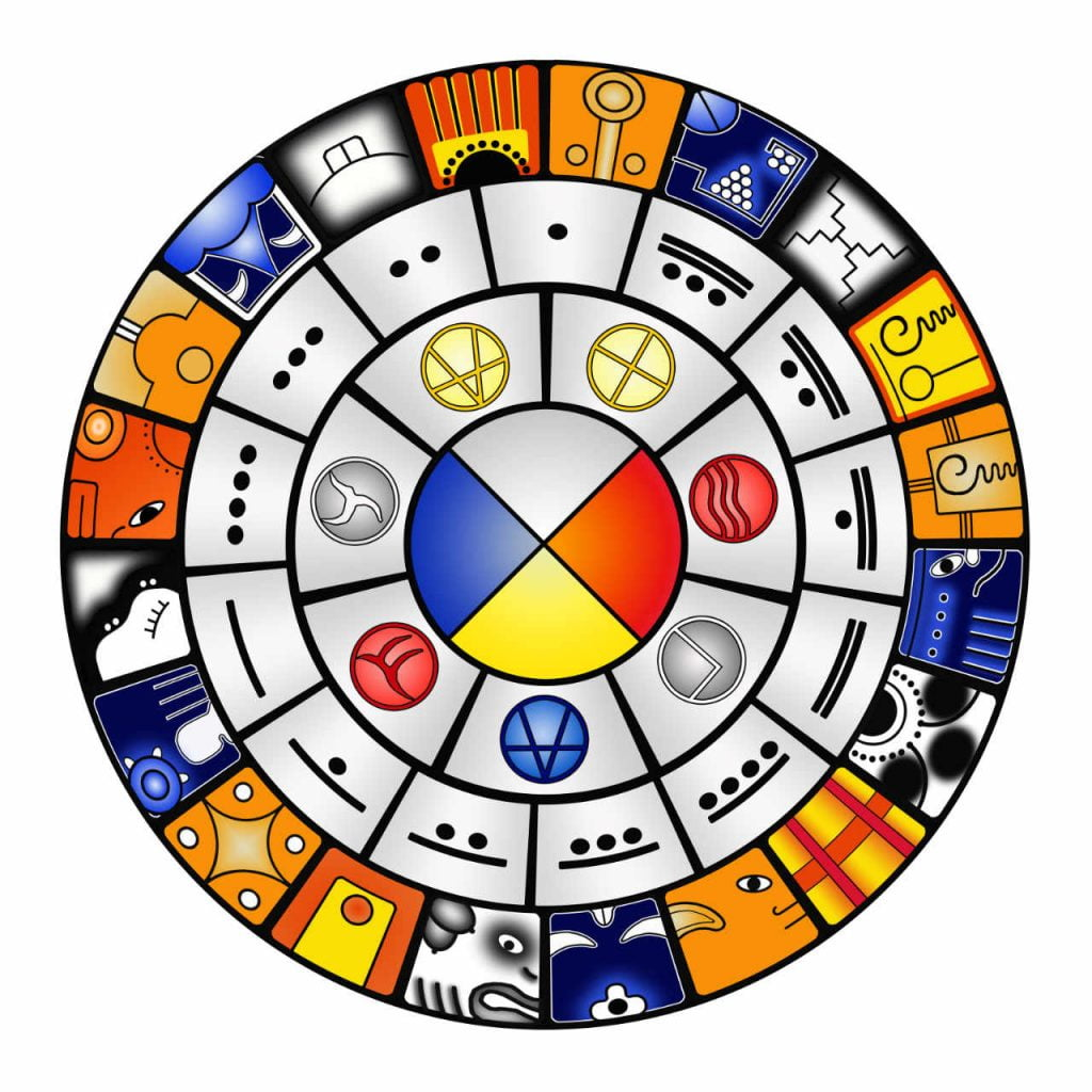 Image of Mayan Calendar with symbols, colors and glyphs.