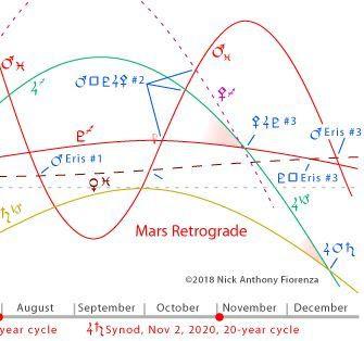 COBRA 8/12/20 Report: Planetary Initiation