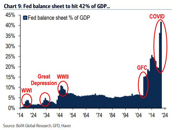 fed-balance-sheet-GDP.jpg